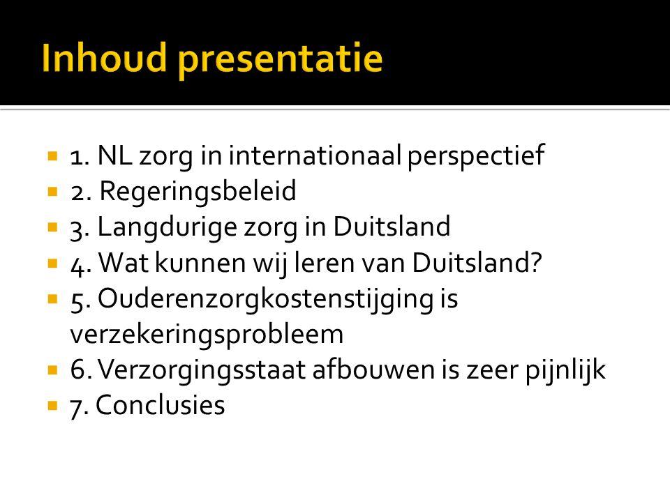  1. NL zorg in internationaal perspectief  2. Regeringsbeleid  3.