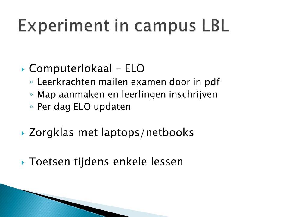  Computerlokaal – ELO ◦ Leerkrachten mailen examen door in pdf ◦ Map aanmaken en leerlingen inschrijven ◦ Per dag ELO updaten  Zorgklas met laptops/