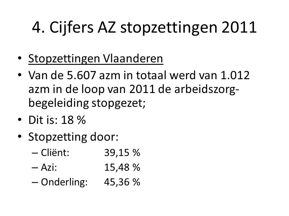 4. Cijfers AZ stopzettingen 2011 • Stopzettingen Vlaanderen • Van de 5.607 azm in totaal werd van 1.012 azm in de loop van 2011 de arbeidszorg- begele