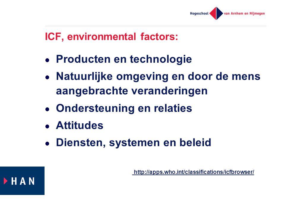 ICF, environmental factors:  Producten en technologie  Natuurlijke omgeving en door de mens aangebrachte veranderingen  Ondersteuning en relaties  Attitudes  Diensten, systemen en beleid http://apps.who.int/classifications/icfbrowser/