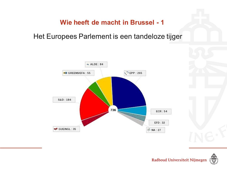 Wie heeft de macht in Brussel - 1 Het Europees Parlement is een tandeloze tijger