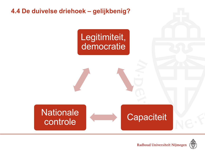 4.4 De duivelse driehoek – gelijkbenig? Legitimiteit, democratie Capaciteit Nationale controle 16
