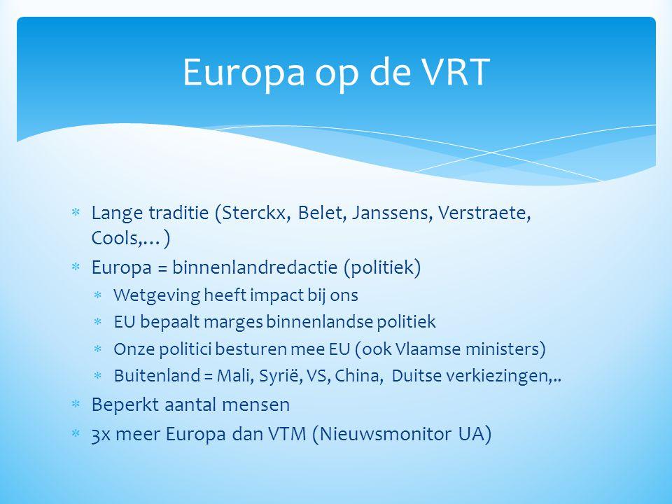 Lange traditie (Sterckx, Belet, Janssens, Verstraete, Cools,…)  Europa = binnenlandredactie (politiek)  Wetgeving heeft impact bij ons  EU bepaal