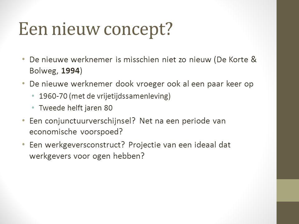 Een nieuw concept? • De nieuwe werknemer is misschien niet zo nieuw (De Korte & Bolweg, 1994) • De nieuwe werknemer dook vroeger ook al een paar keer
