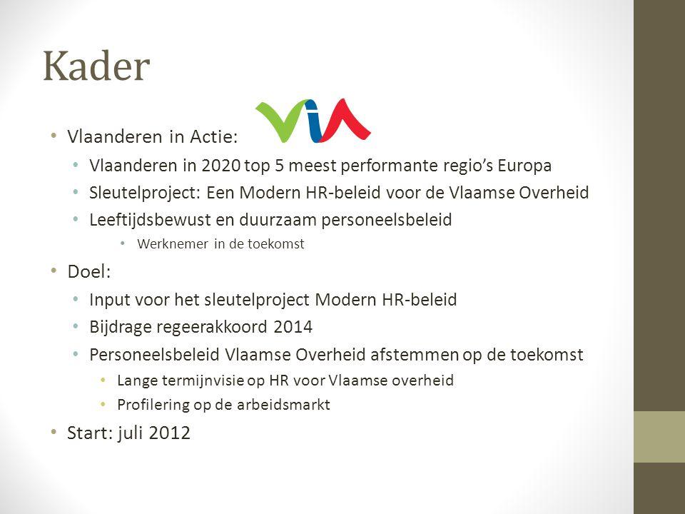 Kader • Vlaanderen in Actie: • Vlaanderen in 2020 top 5 meest performante regio's Europa • Sleutelproject: Een Modern HR-beleid voor de Vlaamse Overhe