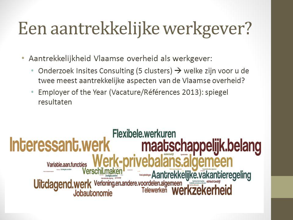 Een aantrekkelijke werkgever? • Aantrekkelijkheid Vlaamse overheid als werkgever: • Onderzoek Insites Consulting (5 clusters)  welke zijn voor u de t