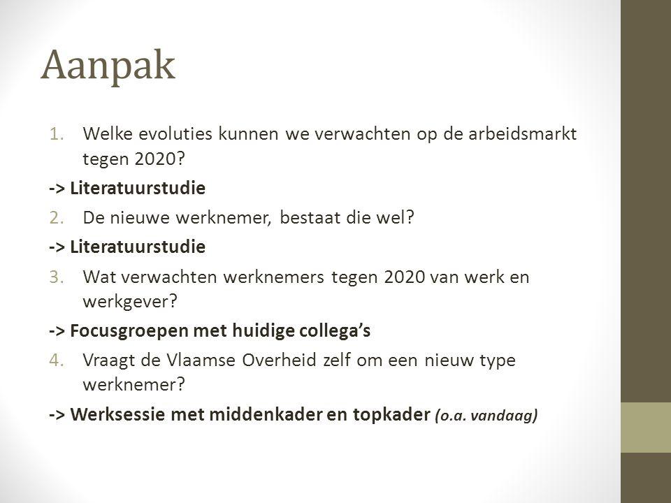 Aanpak 1.Welke evoluties kunnen we verwachten op de arbeidsmarkt tegen 2020? -> Literatuurstudie 2.De nieuwe werknemer, bestaat die wel? -> Literatuur