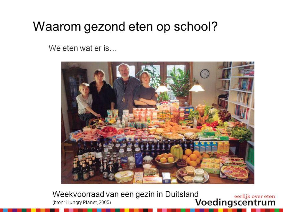 Waarom gezond eten op school? We eten wat er is… Weekvoorraad van een gezin in Duitsland (bron: Hungry Planet, 2005)