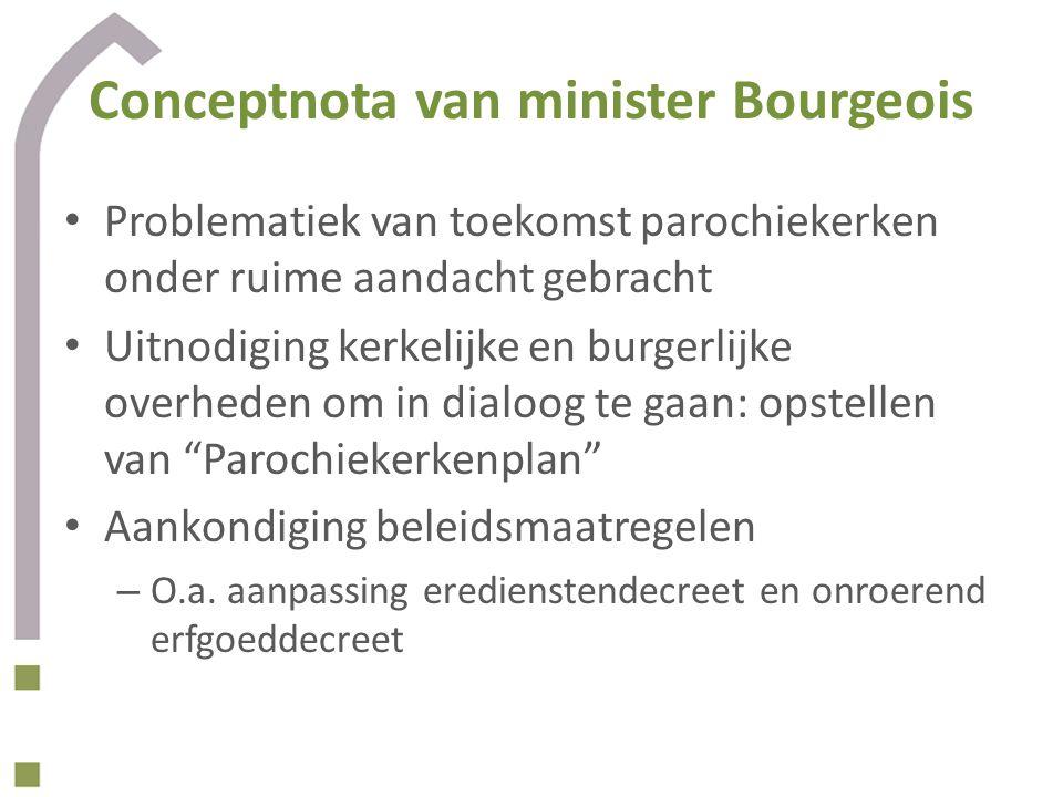 Conceptnota van minister Bourgeois • Problematiek van toekomst parochiekerken onder ruime aandacht gebracht • Uitnodiging kerkelijke en burgerlijke ov