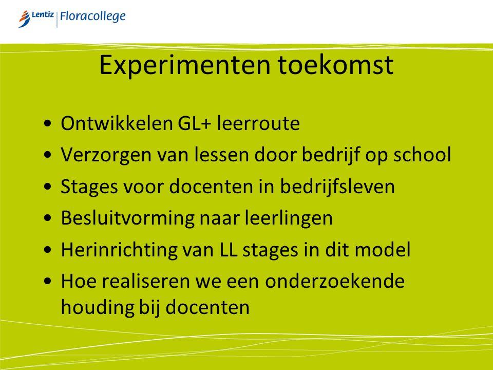Experimenten toekomst •Ontwikkelen GL+ leerroute •Verzorgen van lessen door bedrijf op school •Stages voor docenten in bedrijfsleven •Besluitvorming naar leerlingen •Herinrichting van LL stages in dit model •Hoe realiseren we een onderzoekende houding bij docenten