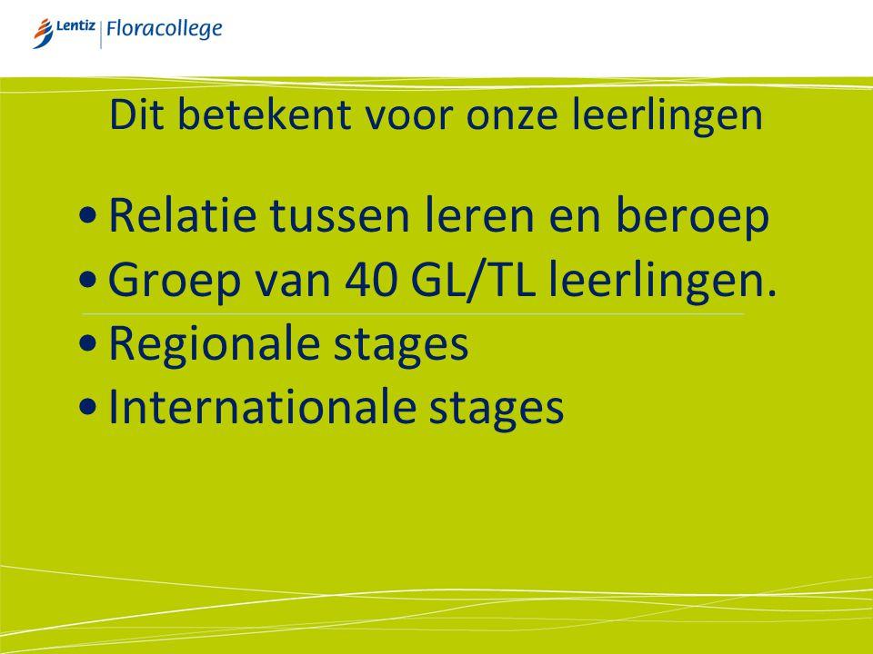 Dit betekent voor onze leerlingen •Relatie tussen leren en beroep •Groep van 40 GL/TL leerlingen. •Regionale stages •Internationale stages