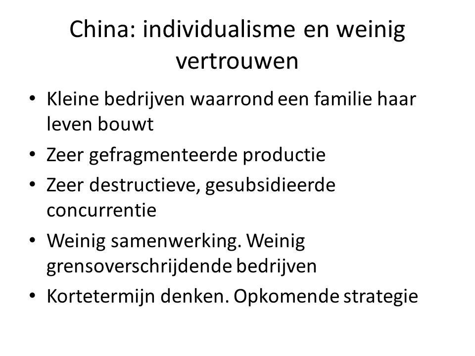 China: individualisme en weinig vertrouwen • Kleine bedrijven waarrond een familie haar leven bouwt • Zeer gefragmenteerde productie • Zeer destructie