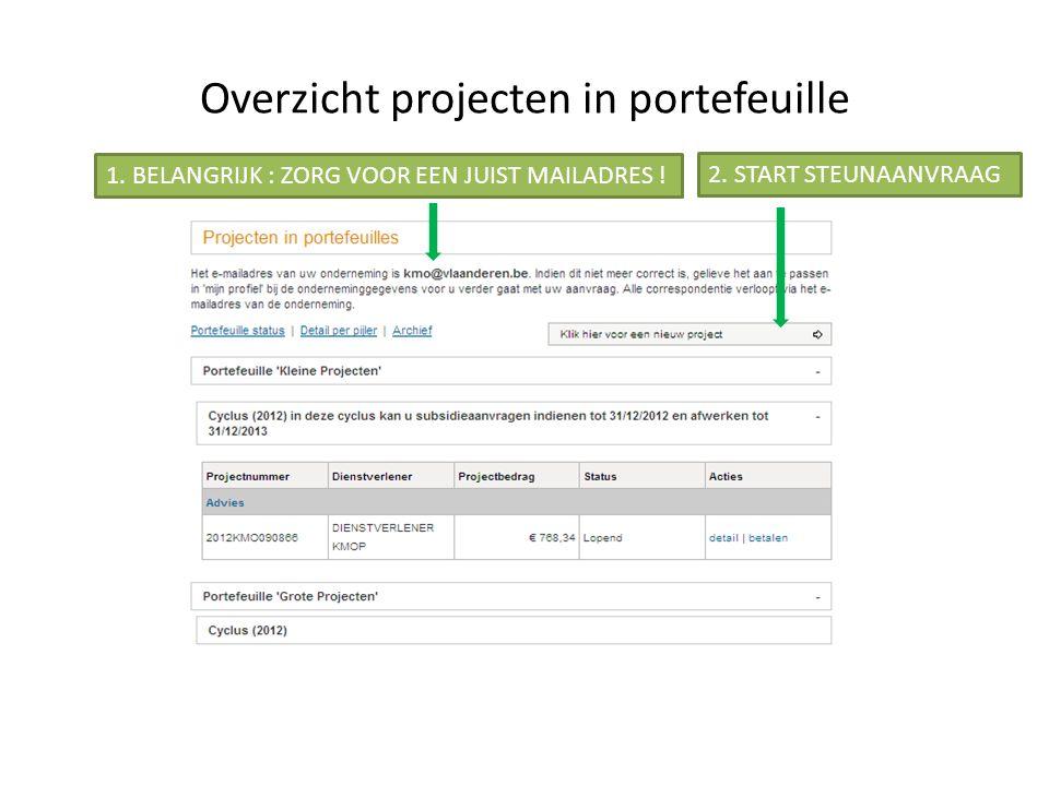 Overzicht projecten in portefeuille 1. BELANGRIJK : ZORG VOOR EEN JUIST MAILADRES ! 2. START STEUNAANVRAAG