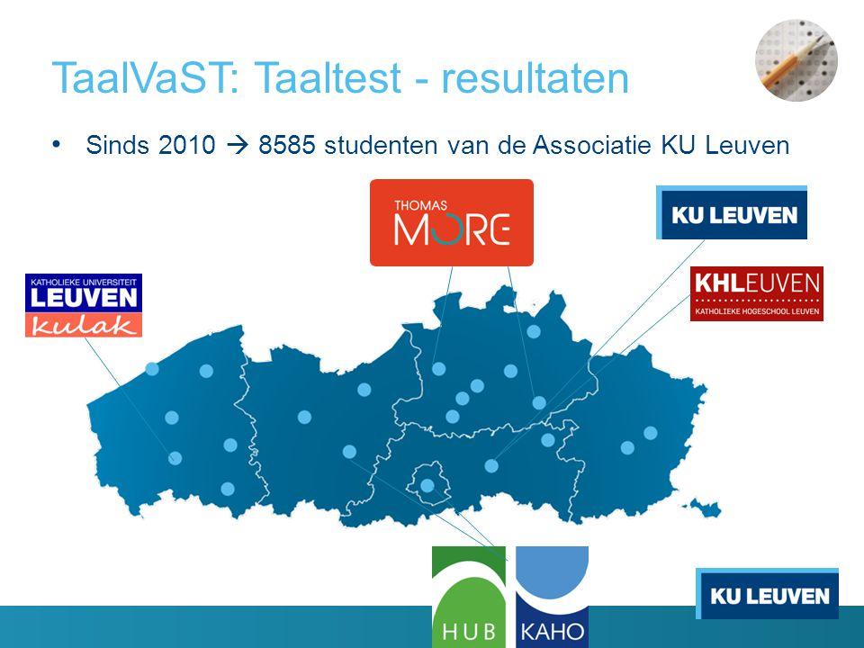 TaalVaST: Taaltest - resultaten • Sinds 2010  8585 studenten van de Associatie KU Leuven