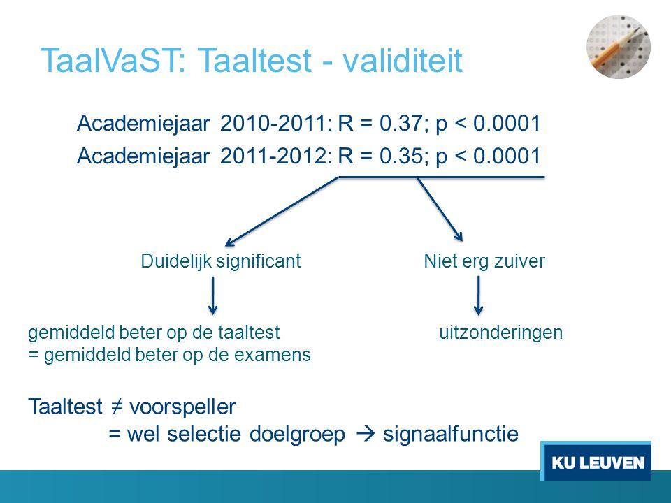 TaalVaST: Taaltest - validiteit Academiejaar 2010-2011: R = 0.37; p < 0.0001 Academiejaar 2011-2012: R = 0.35; p < 0.0001 Duidelijk significantNiet erg zuiver gemiddeld beter op de taaltest = gemiddeld beter op de examens uitzonderingen Taaltest ≠ voorspeller = wel selectie doelgroep  signaalfunctie