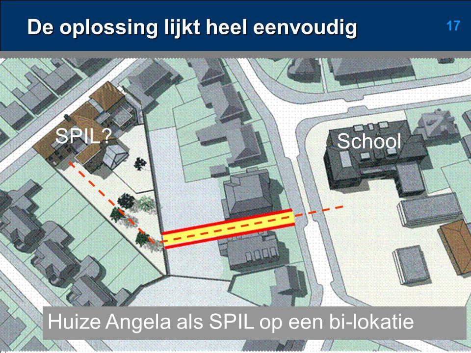 17 De oplossing lijkt heel eenvoudig School SPIL Huize Angela als SPIL op een bi-lokatie
