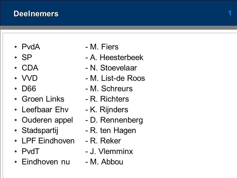 1 Deelnemers • PvdA- M. Fiers • SP- A. Heesterbeek • CDA- N.