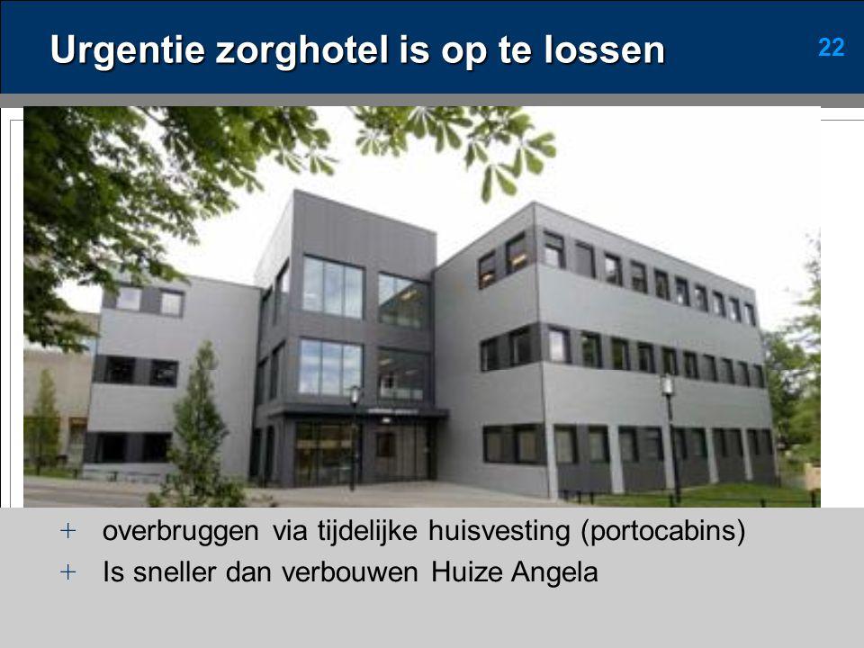 22 Urgentie zorghotel is op te lossen + overbruggen via tijdelijke huisvesting (portocabins) + Is sneller dan verbouwen Huize Angela
