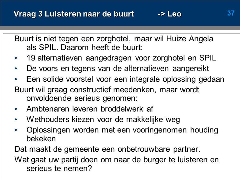 37 Vraag 3 Luisteren naar de buurt-> Leo Buurt is niet tegen een zorghotel, maar wil Huize Angela als SPIL.