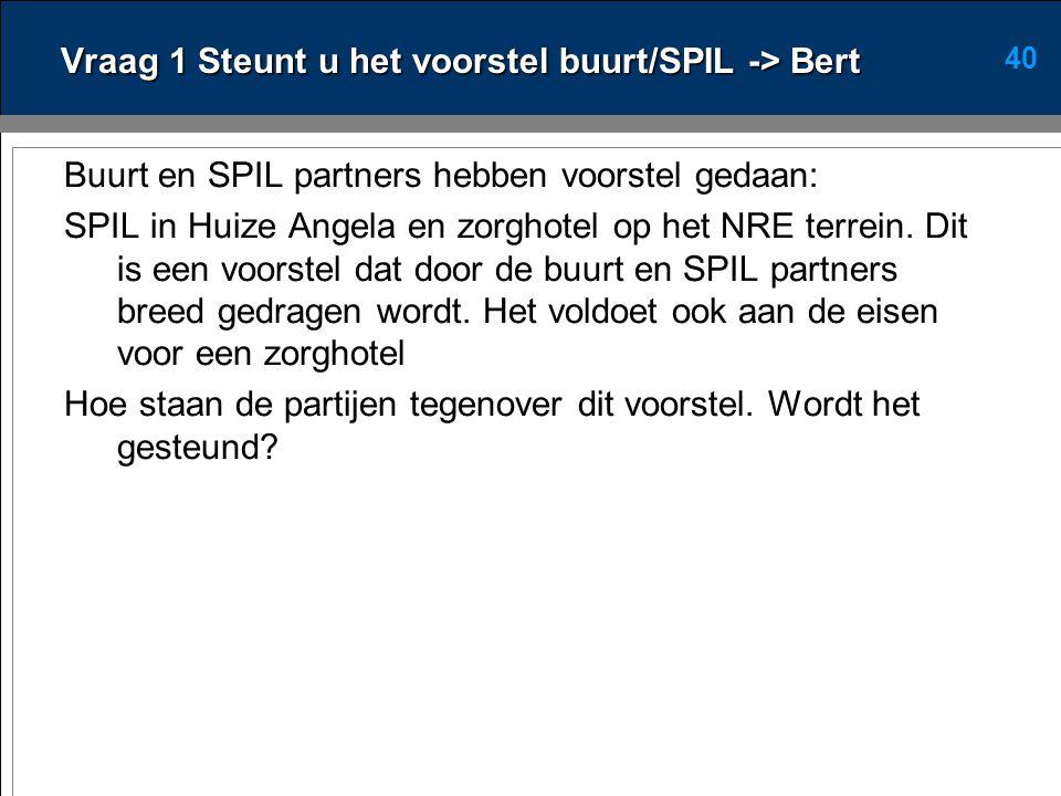 40 Vraag 1 Steunt u het voorstel buurt/SPIL -> Bert Buurt en SPIL partners hebben voorstel gedaan: SPIL in Huize Angela en zorghotel op het NRE terrein.