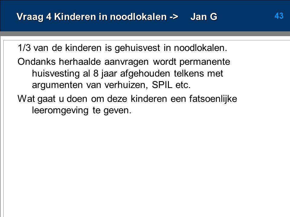 43 Vraag 4 Kinderen in noodlokalen ->Jan G 1/3 van de kinderen is gehuisvest in noodlokalen.