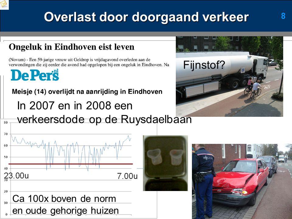 8 Overlast door doorgaand verkeer Ca 100x boven de norm en oude gehorige huizen In 2007 en in 2008 een verkeersdode op de Ruysdaelbaan Fijnstof?