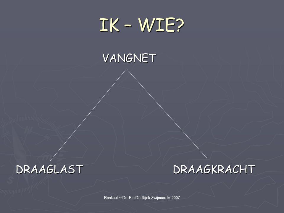 Baskuul ~ Dr. Els De Rijck Zwijnaarde 2007 IK – WIE? VANGNET VANGNET DRAAGLAST DRAAGKRACHT DRAAGLAST DRAAGKRACHT