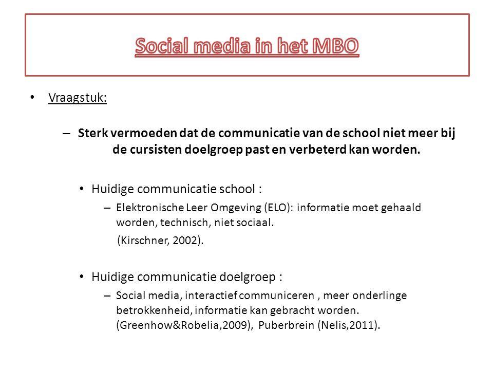 • Vraagstuk: – Sterk vermoeden dat de communicatie van de school niet meer bij de cursisten doelgroep past en verbeterd kan worden. • Huidige communic