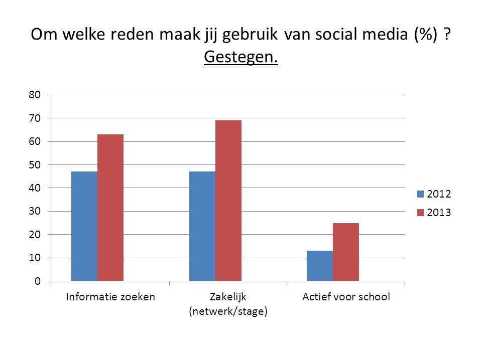 Om welke reden maak jij gebruik van social media (%) ? Gestegen.