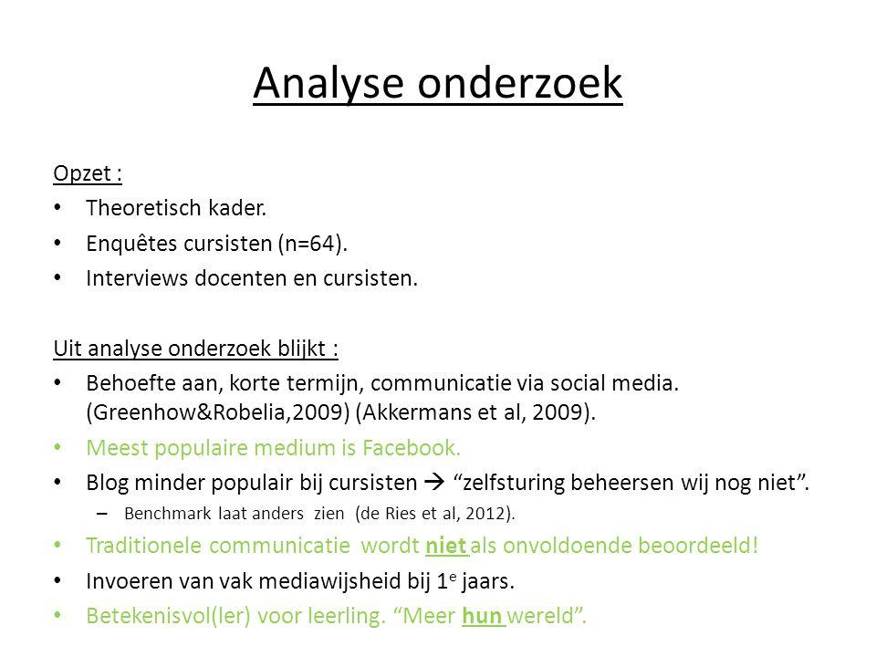 Analyse onderzoek Opzet : • Theoretisch kader. • Enquêtes cursisten (n=64). • Interviews docenten en cursisten. Uit analyse onderzoek blijkt : • Behoe