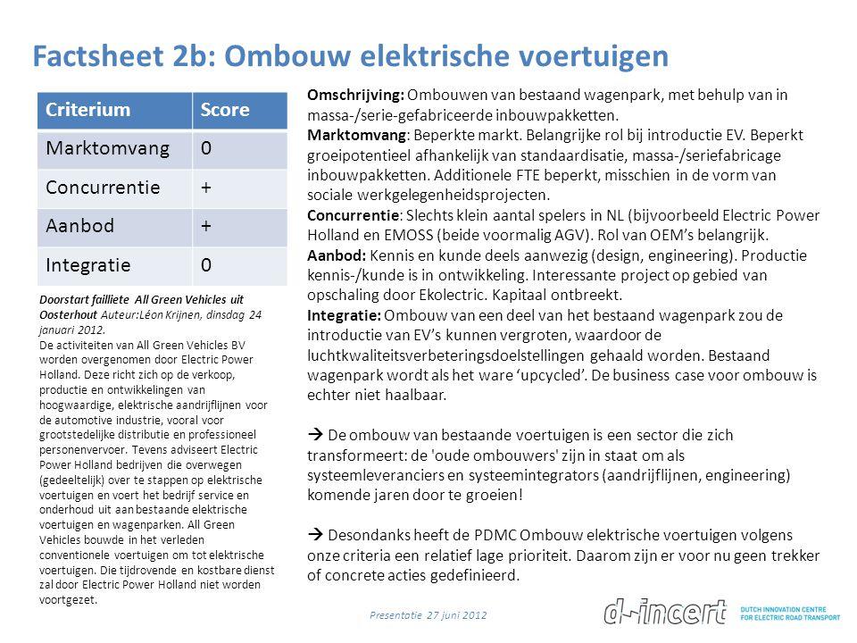 Factsheet 2b: Ombouw elektrische voertuigen CriteriumScore Marktomvang0 Concurrentie+ Aanbod+ Integratie0 Omschrijving: Ombouwen van bestaand wagenpar