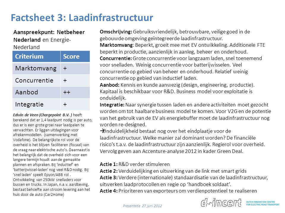 Factsheet 3: Laadinfrastructuur CriteriumScore Marktomvang+ Concurrentie+ Aanbod++ Integratie+ Omschrijving: Gebruiksvriendelijk, betrouwbare, veilige goed in de gebouwde omgeving geïntegreerde laadinfrastructuur.