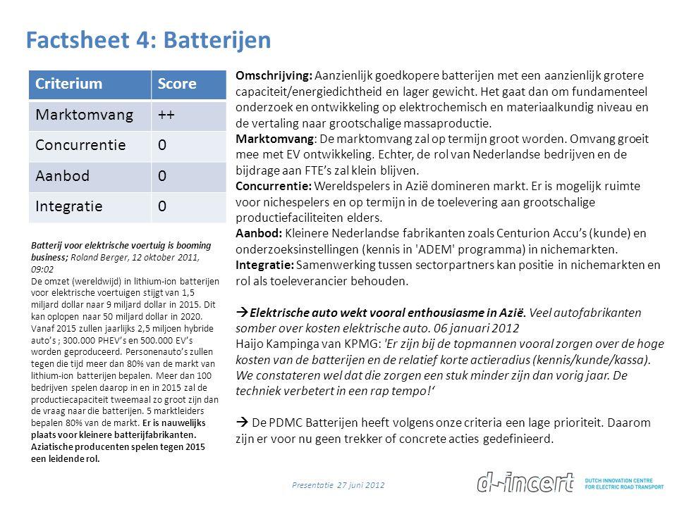 Factsheet 4: Batterijen CriteriumScore Marktomvang++ Concurrentie0 Aanbod0 Integratie0 Omschrijving: Aanzienlijk goedkopere batterijen met een aanzienlijk grotere capaciteit/energiedichtheid en lager gewicht.