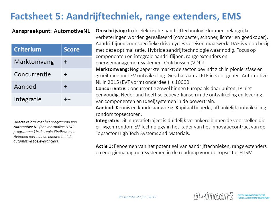 Factsheet 5: Aandrijftechniek, range extenders, EMS CriteriumScore Marktomvang+ Concurrentie+ Aanbod+ Integratie++ Omschrijving: In de elektrische aandrijftechnologie kunnen belangrijke verbeteringen worden gerealiseerd (compacter, schoner, lichter en goedkoper).