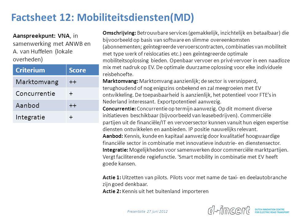 Factsheet 12: Mobiliteitsdiensten(MD) CriteriumScore Marktomvang++ Concurrentie+ Aanbod++ Integratie+ Omschrijving: Betrouwbare services (gemakkelijk, inzichtelijk en betaalbaar) die bijvoorbeeld op basis van software en slimme overeenkomsten (abonnementen; geïntegreerde vervoerscontracten, combinaties van mobiliteit met type werk of reislocaties etc.) een geïntegreerde optimale mobiliteitsoplossing bieden.