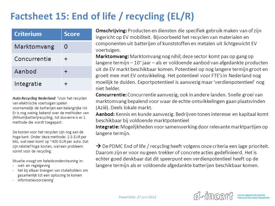 Factsheet 15: End of life / recycling (EL/R) CriteriumScore Marktomvang0 Concurrentie+ Aanbod+ Integratie+ Omschrijving: Producten en diensten die specifiek gebruik maken van of zijn ingericht op EV mobiliteit.