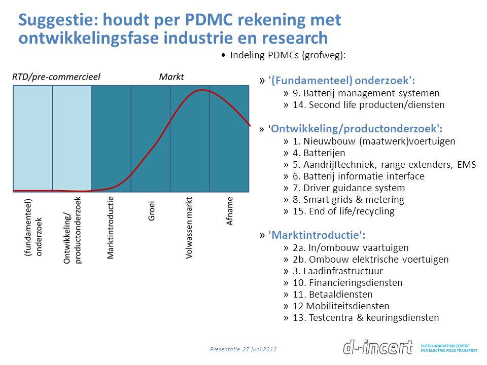 Suggestie: houdt per PDMC rekening met ontwikkelingsfase industrie en research •Indeling PDMCs (grofweg): » '(Fundamenteel) onderzoek': » 9. Batterij