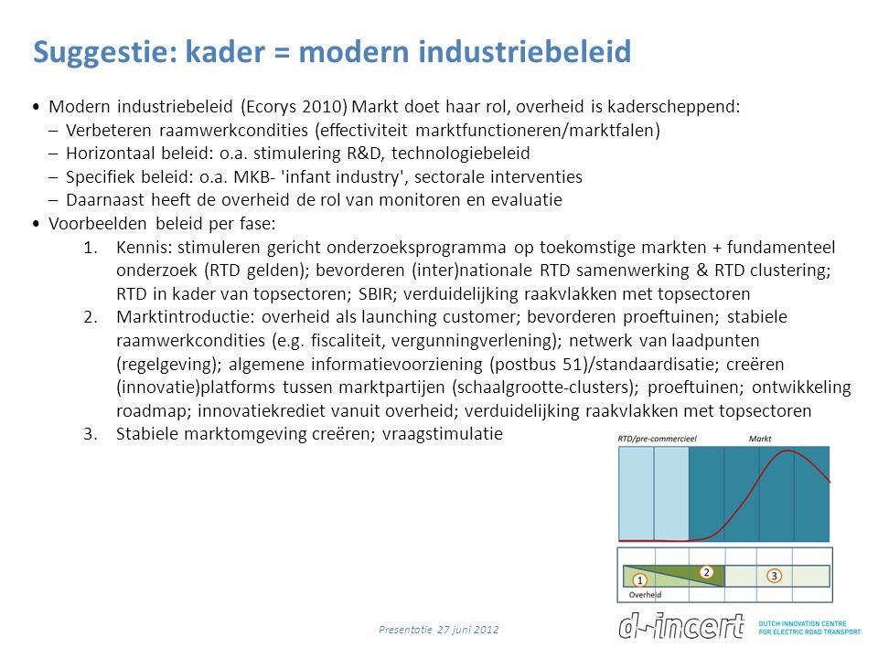 Suggestie: kader = modern industriebeleid •Modern industriebeleid (Ecorys 2010) Markt doet haar rol, overheid is kaderscheppend: –Verbeteren raamwerkcondities (effectiviteit marktfunctioneren/marktfalen) –Horizontaal beleid: o.a.