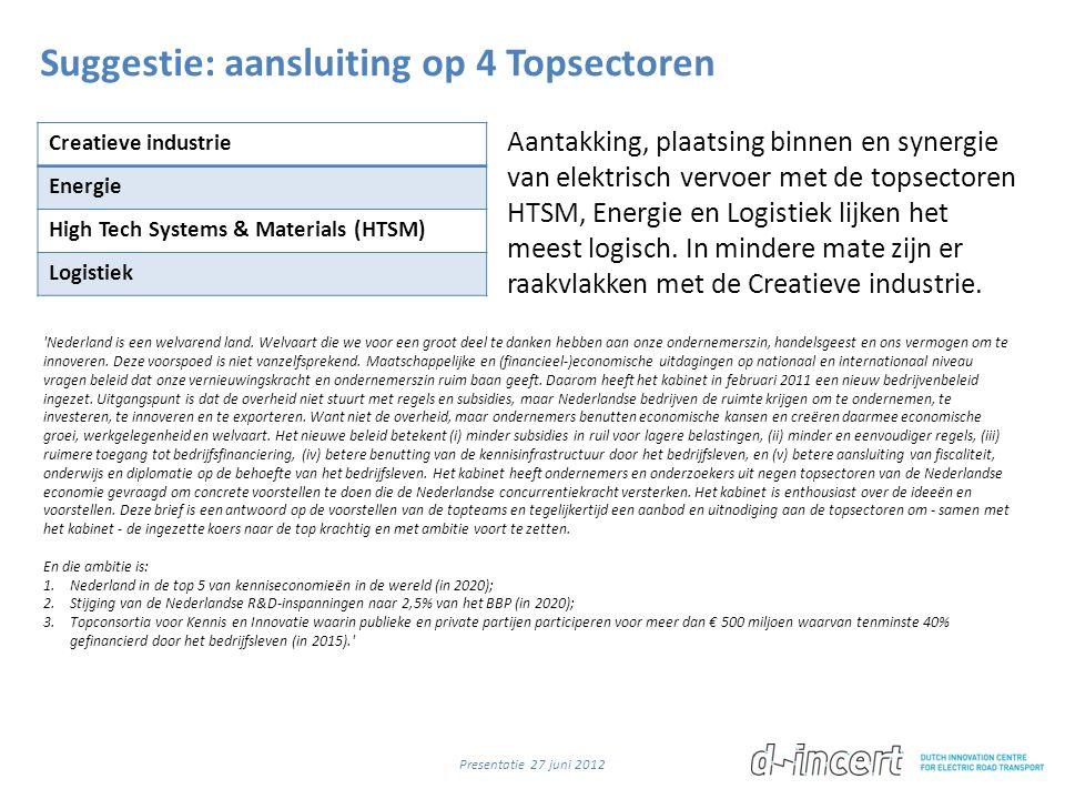 Suggestie: aansluiting op 4 Topsectoren Aantakking, plaatsing binnen en synergie van elektrisch vervoer met de topsectoren HTSM, Energie en Logistiek