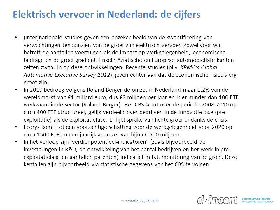 Elektrisch vervoer in Nederland: de cijfers van DOET* Presentatie 27 juni 2012 Uitgangssituatie 2011 Scenario groei 10% / jaar in 2015 Scenario groei 10% / jaar in 2020 Scenario groei 25% / jaar in 2015 Scenario groei 25% / jaar in 2020 Aantal bedrijven 100% EV30447173224 EV20294749149 Totaal5073118122373 Type bedrijven start-up20294749149 MKB20294749149 Multinational101524 75 Totaal5073118122373 FTE3505128258542.608 Omzet (x 1000)€ 15.750€ 23.060€ 37.138€ 38.452€ 117.347 *Doet, brancheverreniging voor elektrisch vervoer