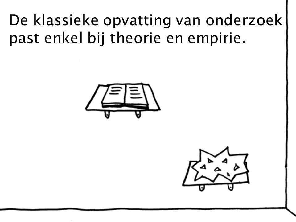 De klassieke opvatting van onderzoek past enkel bij theorie en empirie.