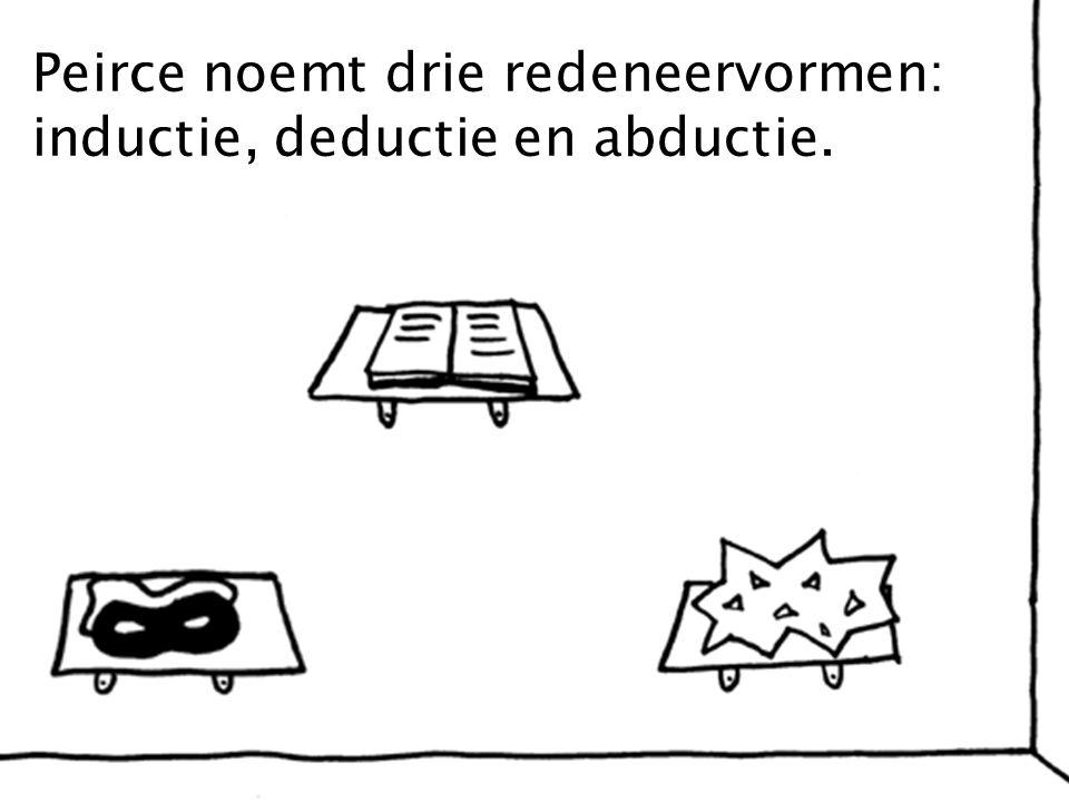 Peirce noemt drie redeneervormen: inductie, deductie en abductie.