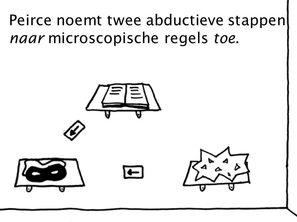 Peirce noemt twee abductieve stappen naar microscopische regels toe.