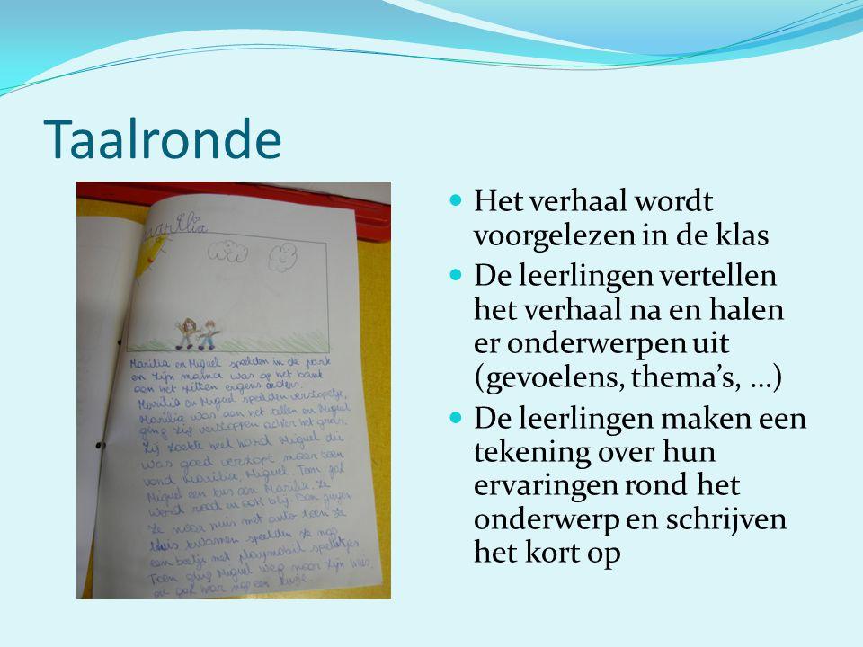 Taalronde  Het verhaal wordt voorgelezen in de klas  De leerlingen vertellen het verhaal na en halen er onderwerpen uit (gevoelens, thema's, …)  De leerlingen maken een tekening over hun ervaringen rond het onderwerp en schrijven het kort op