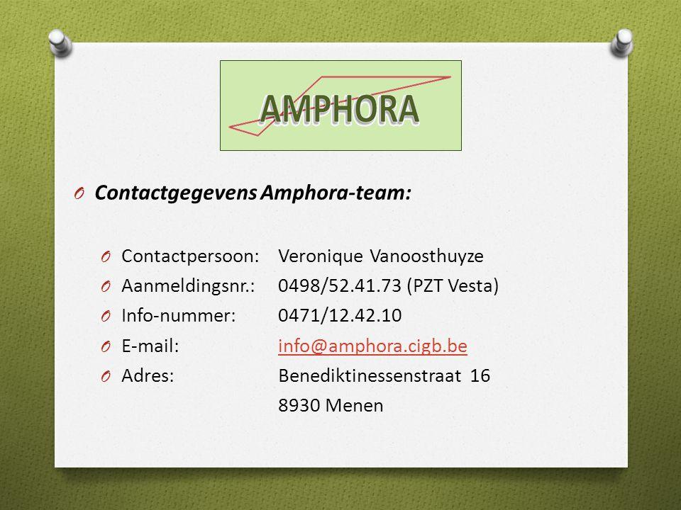 O Contactgegevens Amphora-team: O Contactpersoon: Veronique Vanoosthuyze O Aanmeldingsnr.:0498/52.41.73 (PZT Vesta) O Info-nummer: 0471/12.42.10 O E-mail:info@amphora.cigb.beinfo@amphora.cigb.be O Adres: Benediktinessenstraat 16 8930 Menen
