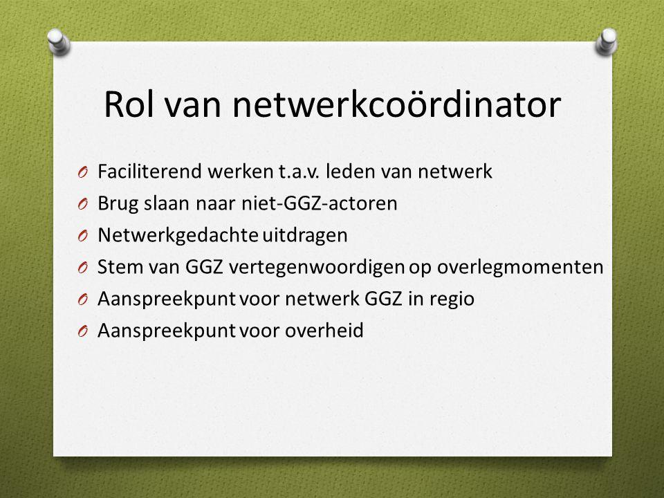 Rol van netwerkcoördinator O Faciliterend werken t.a.v.