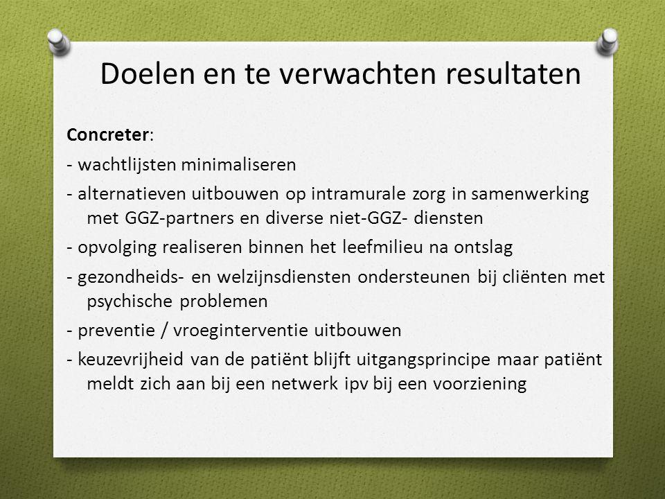 Doelen en te verwachten resultaten Concreter: - wachtlijsten minimaliseren - alternatieven uitbouwen op intramurale zorg in samenwerking met GGZ-partners en diverse niet-GGZ- diensten - opvolging realiseren binnen het leefmilieu na ontslag - gezondheids- en welzijnsdiensten ondersteunen bij cliënten met psychische problemen - preventie / vroeginterventie uitbouwen - keuzevrijheid van de patiënt blijft uitgangsprincipe maar patiënt meldt zich aan bij een netwerk ipv bij een voorziening