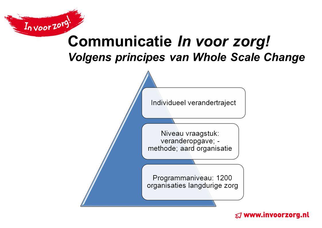 Communicatie In voor zorg! Volgens principes van Whole Scale Change Individueel verandertraject Niveau vraagstuk: veranderopgave; - methode; aard orga