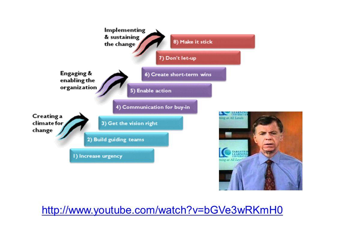 http://www.youtube.com/watch?v=bGVe3wRKmH0