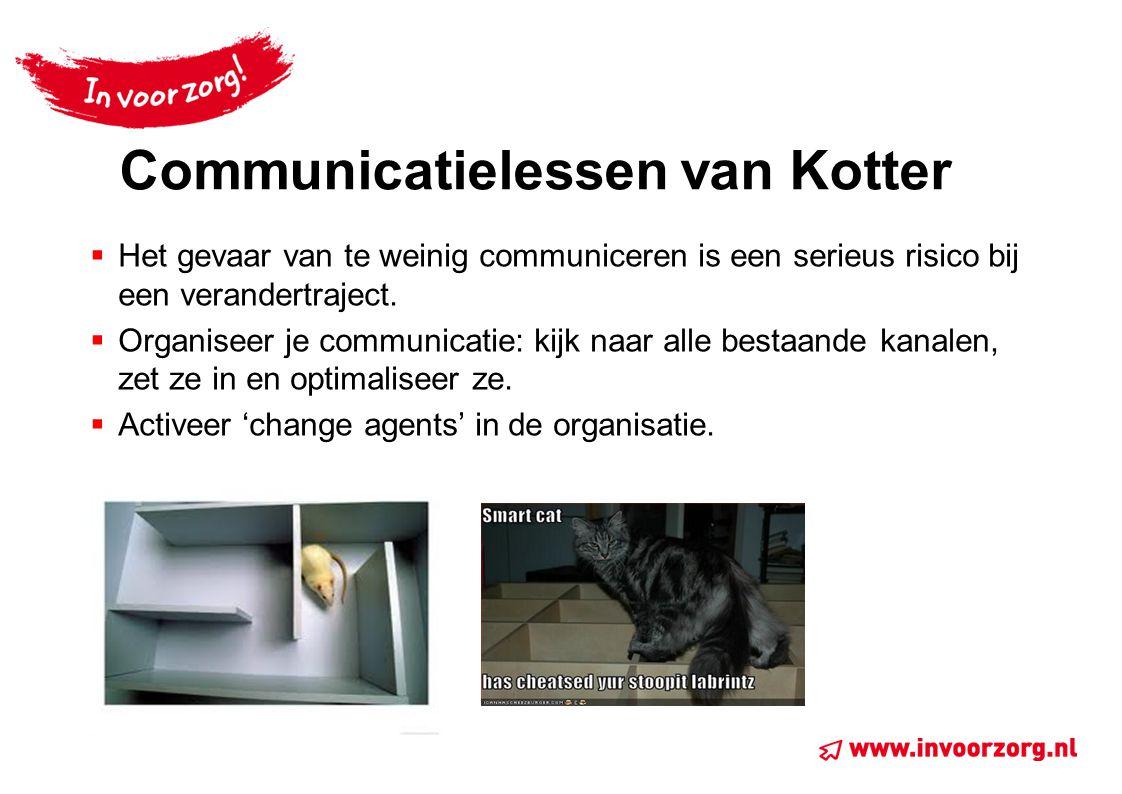 Communicatielessen van Kotter  Het gevaar van te weinig communiceren is een serieus risico bij een verandertraject.  Organiseer je communicatie: kij